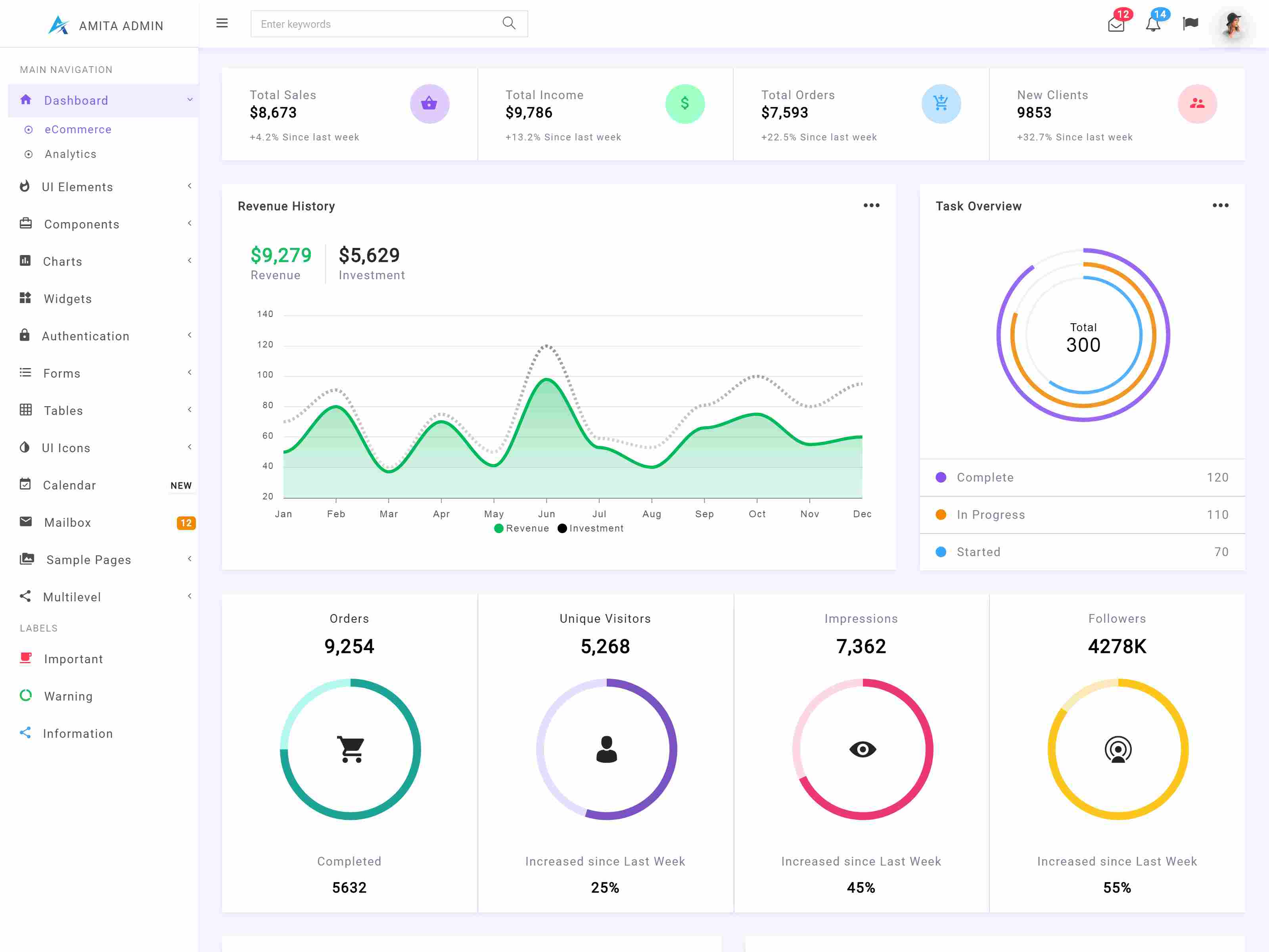 Amita - Bootstrap 4 Multipurpose Admin Dashboard Template