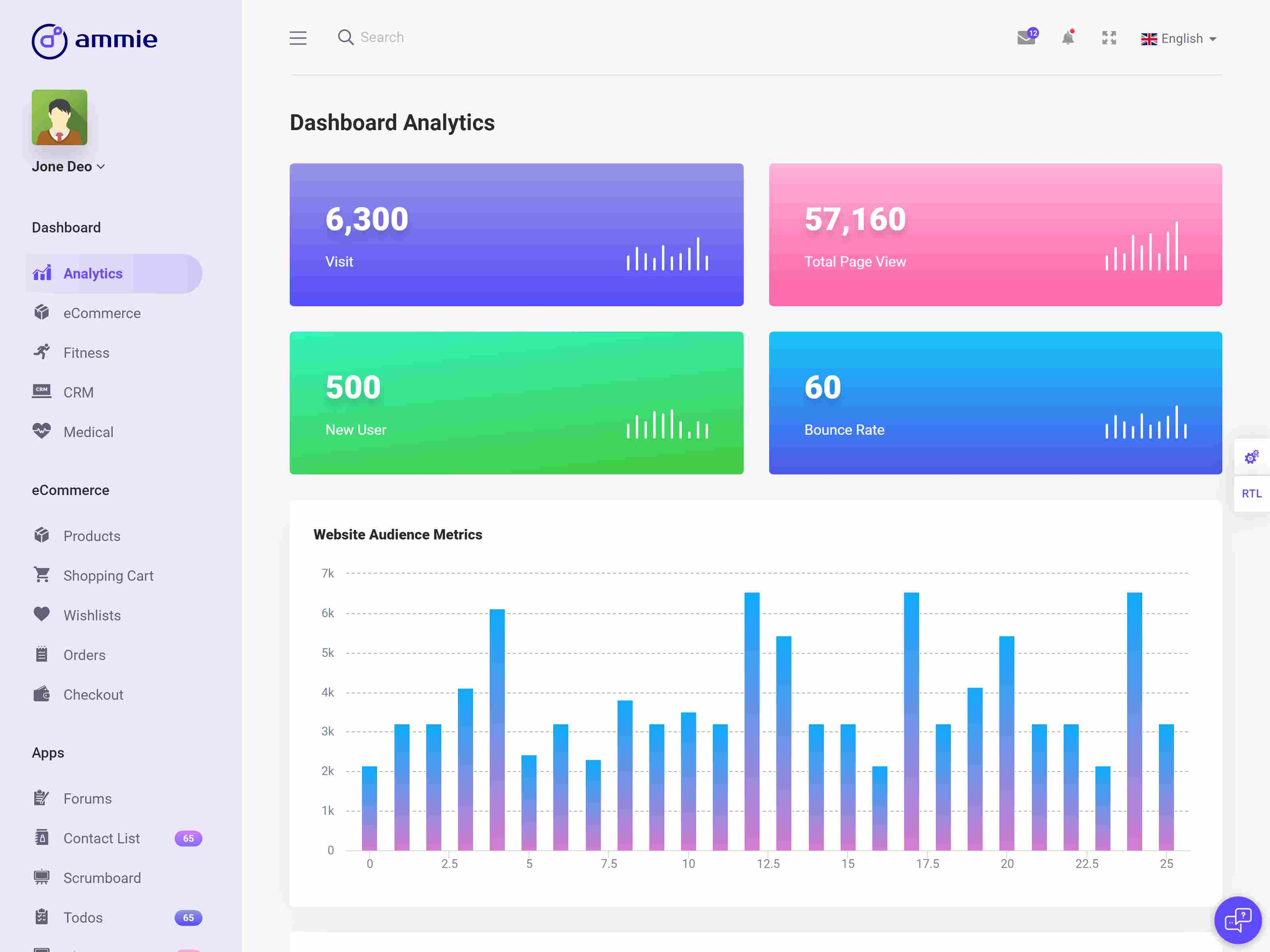 Ammie - React Admin Template