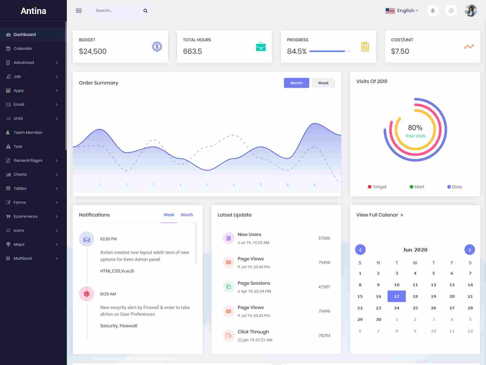 Antina - Responsive Bootstrap Admin Template