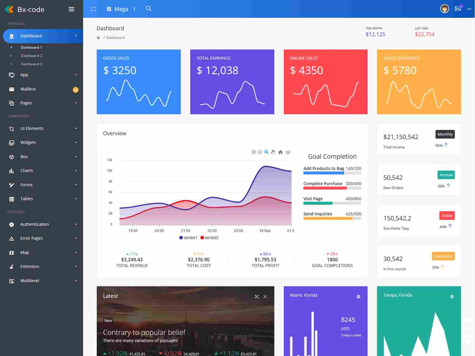 Bx-Code Responsive Admin Dashboard Template
