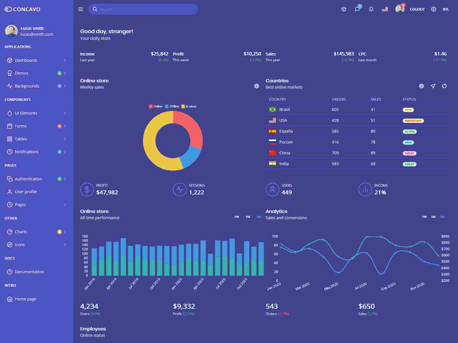 Concavo - React Next.js admin template