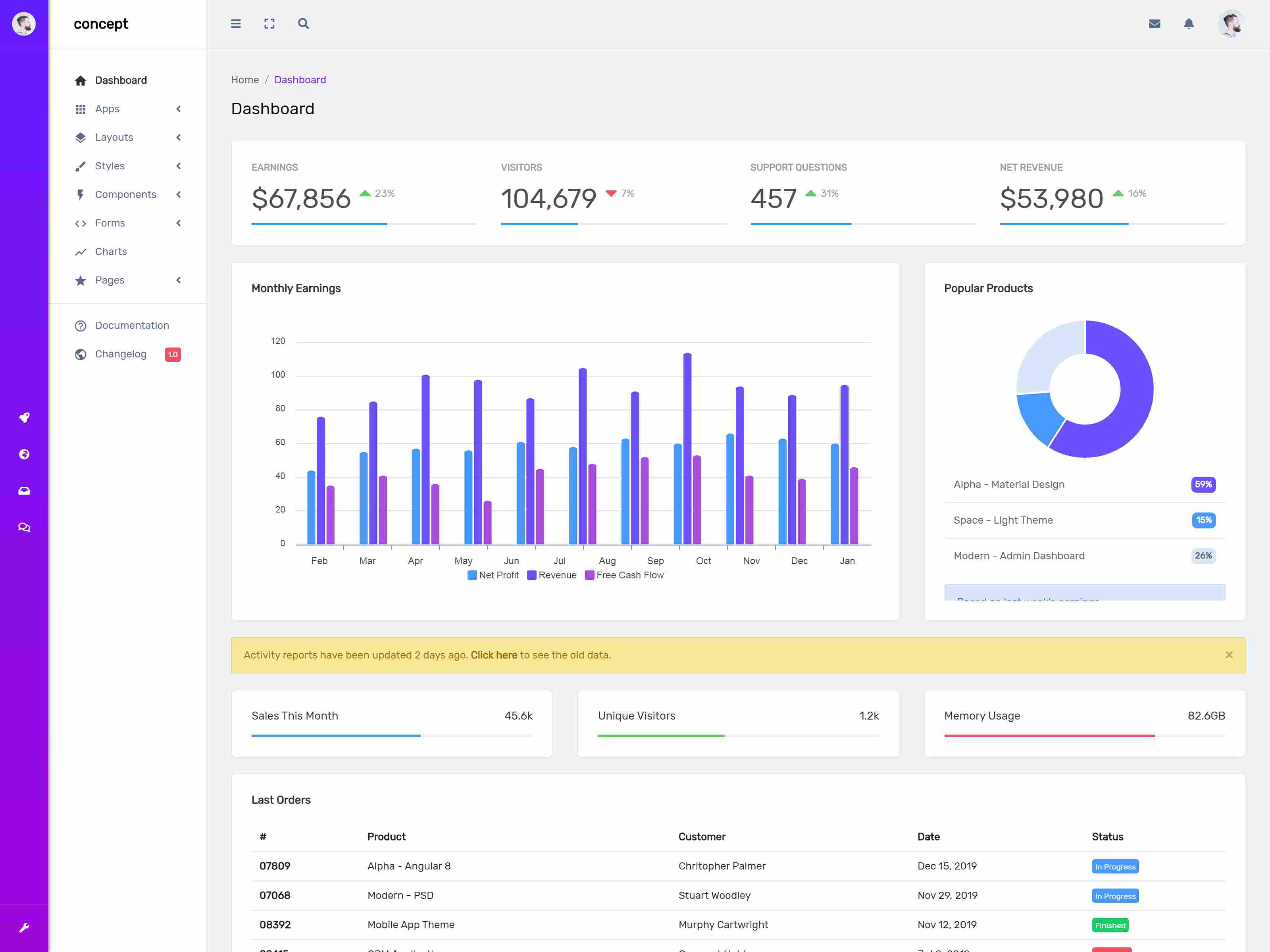 Concept - Responsive Admin Dashboard Template