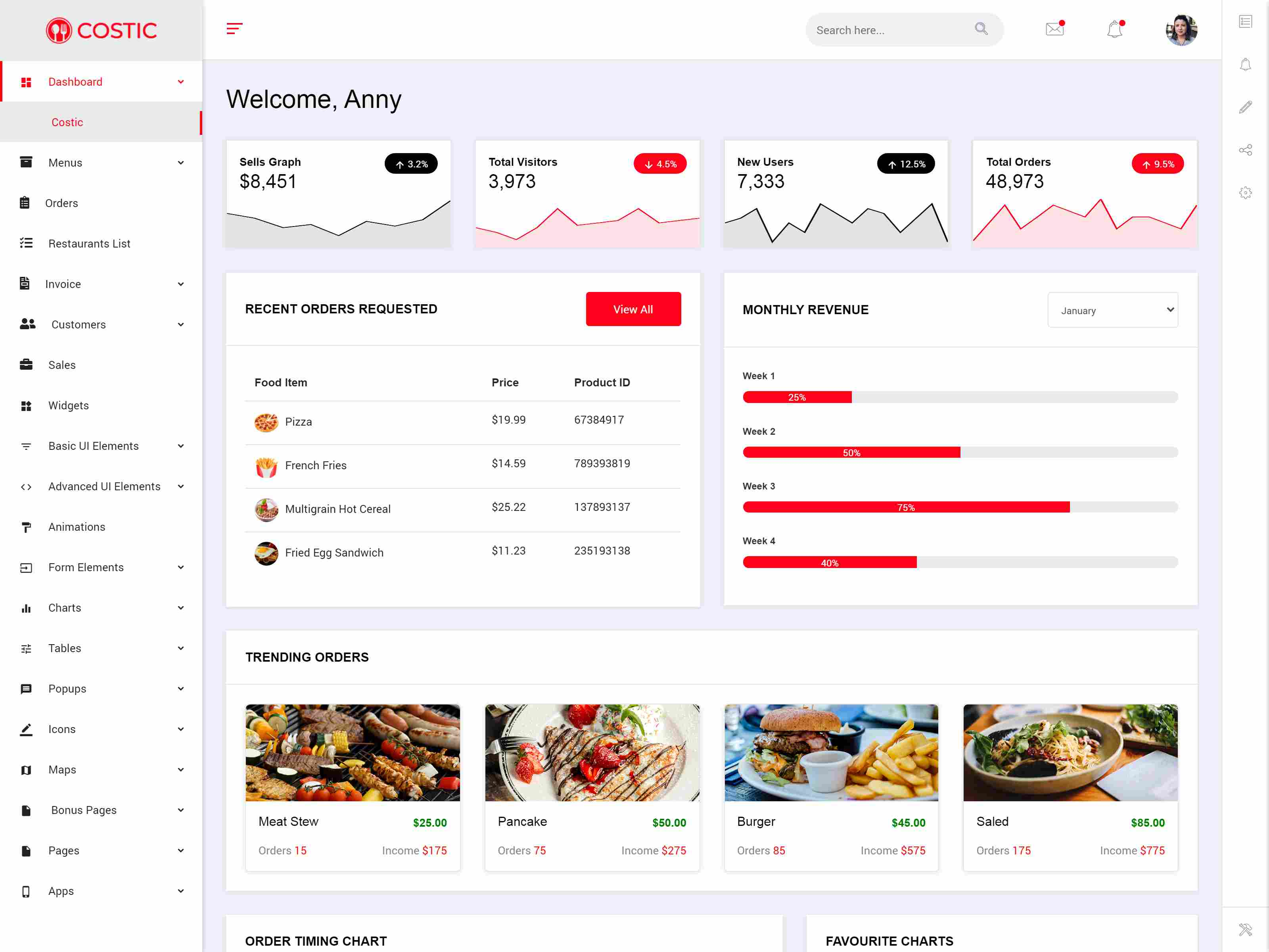 Costic | Restaurant Admin Dashboard HTML5 Template