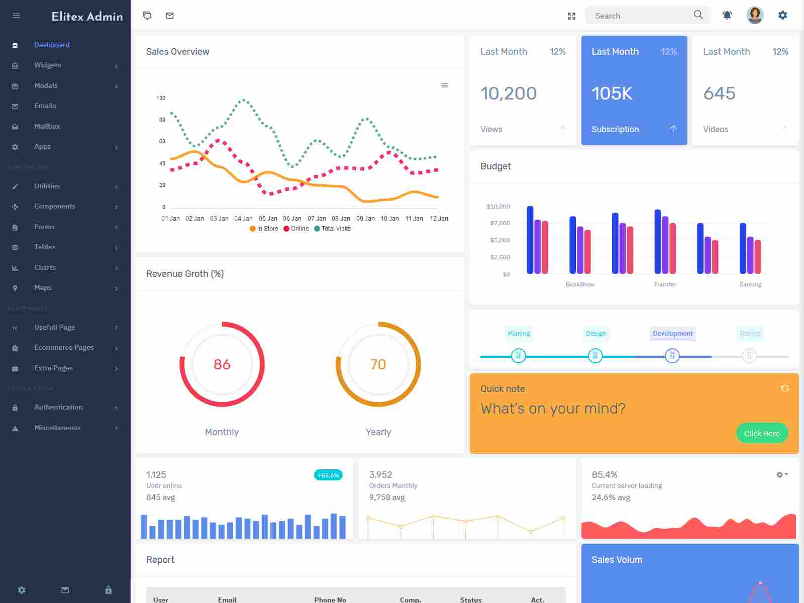 EliteX Admin - Bootstrap Admin Dashboard Template & User Interface