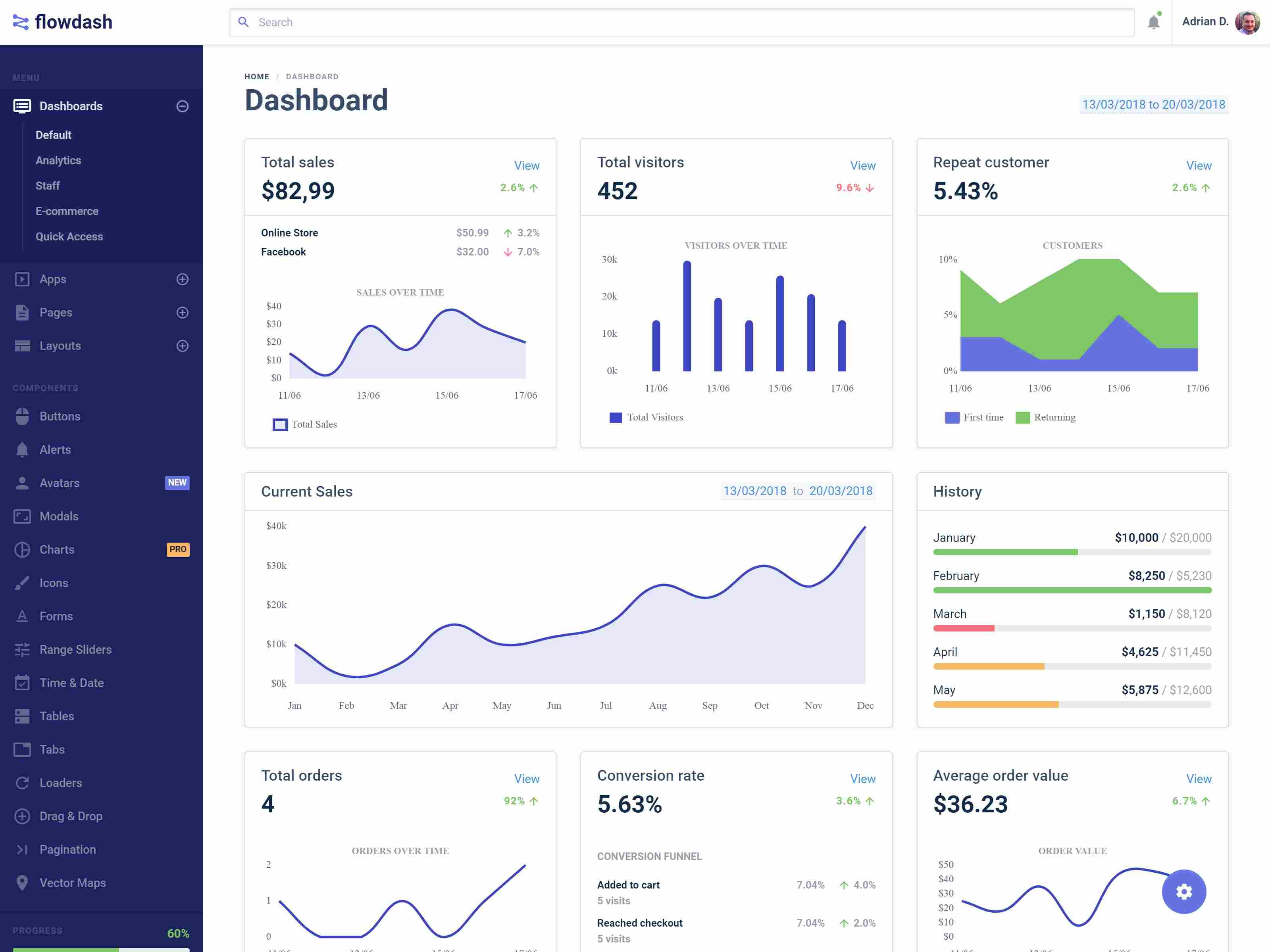 FlowDash - SAAS Admin Dashboard Template