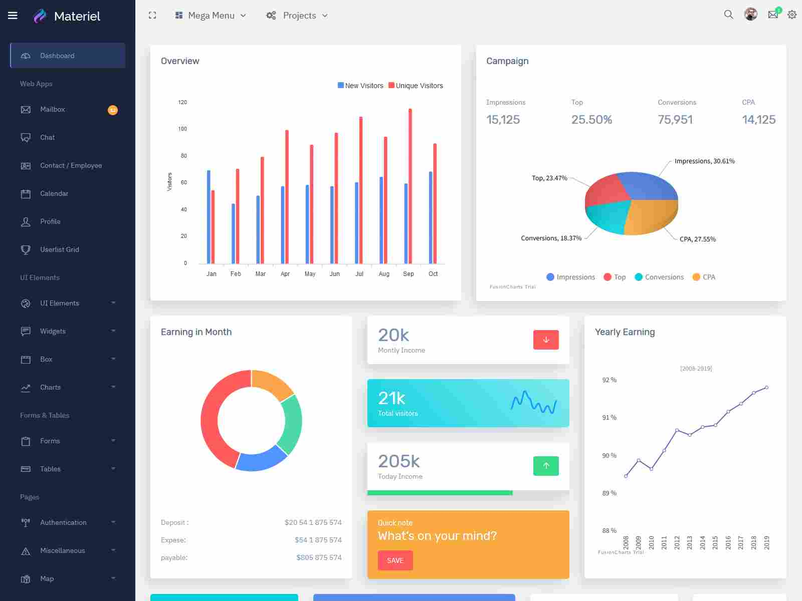 Materiel - Responsive Bootstrap 4 Dashboard Template