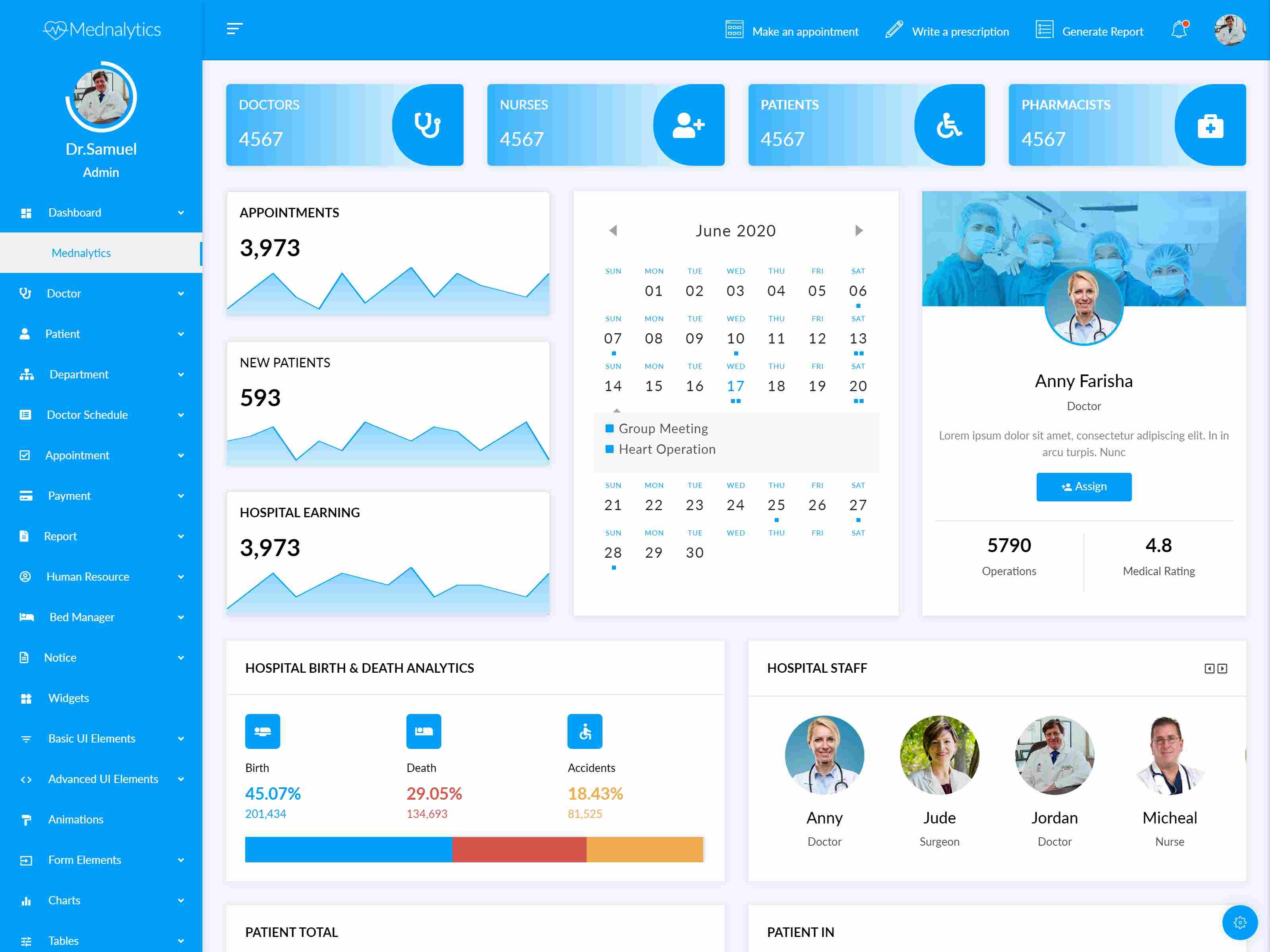Mednalytics | Medical Admin Dashboard HTML5 Template
