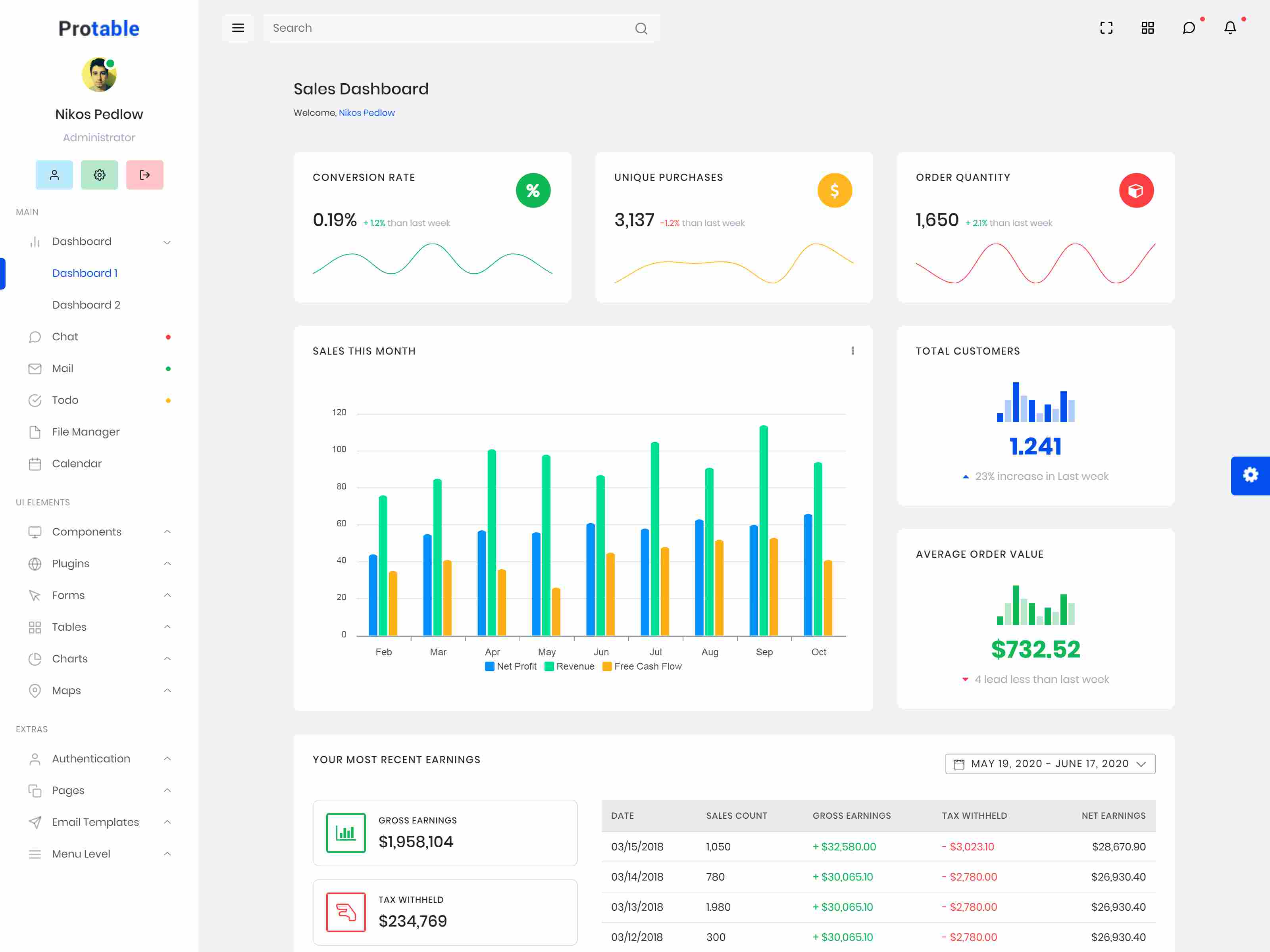 Protable - Responsive Admin Dashboard Template