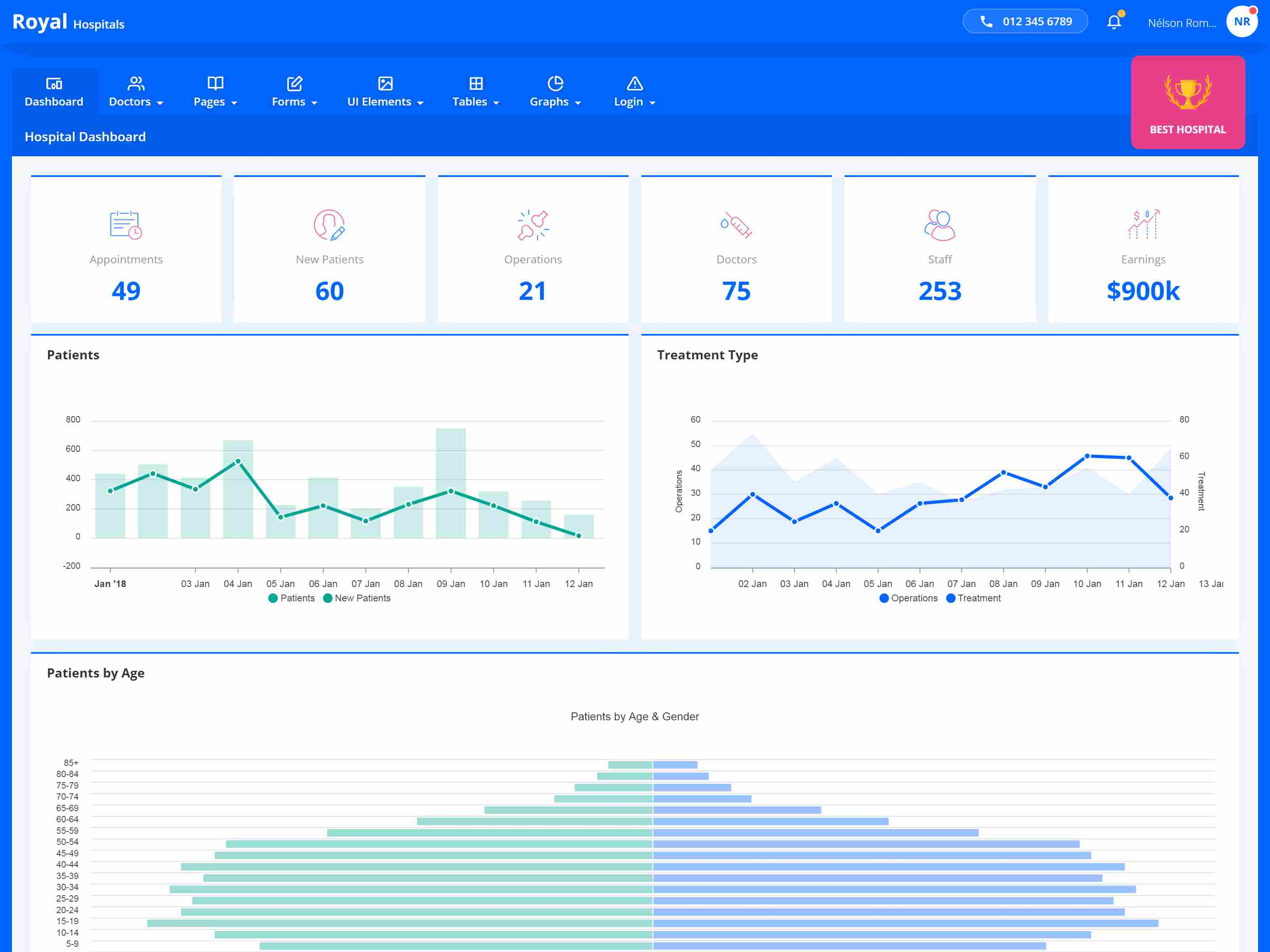 Royal Hospital - Clean & Minimal Bootstrap Admin Dashboards