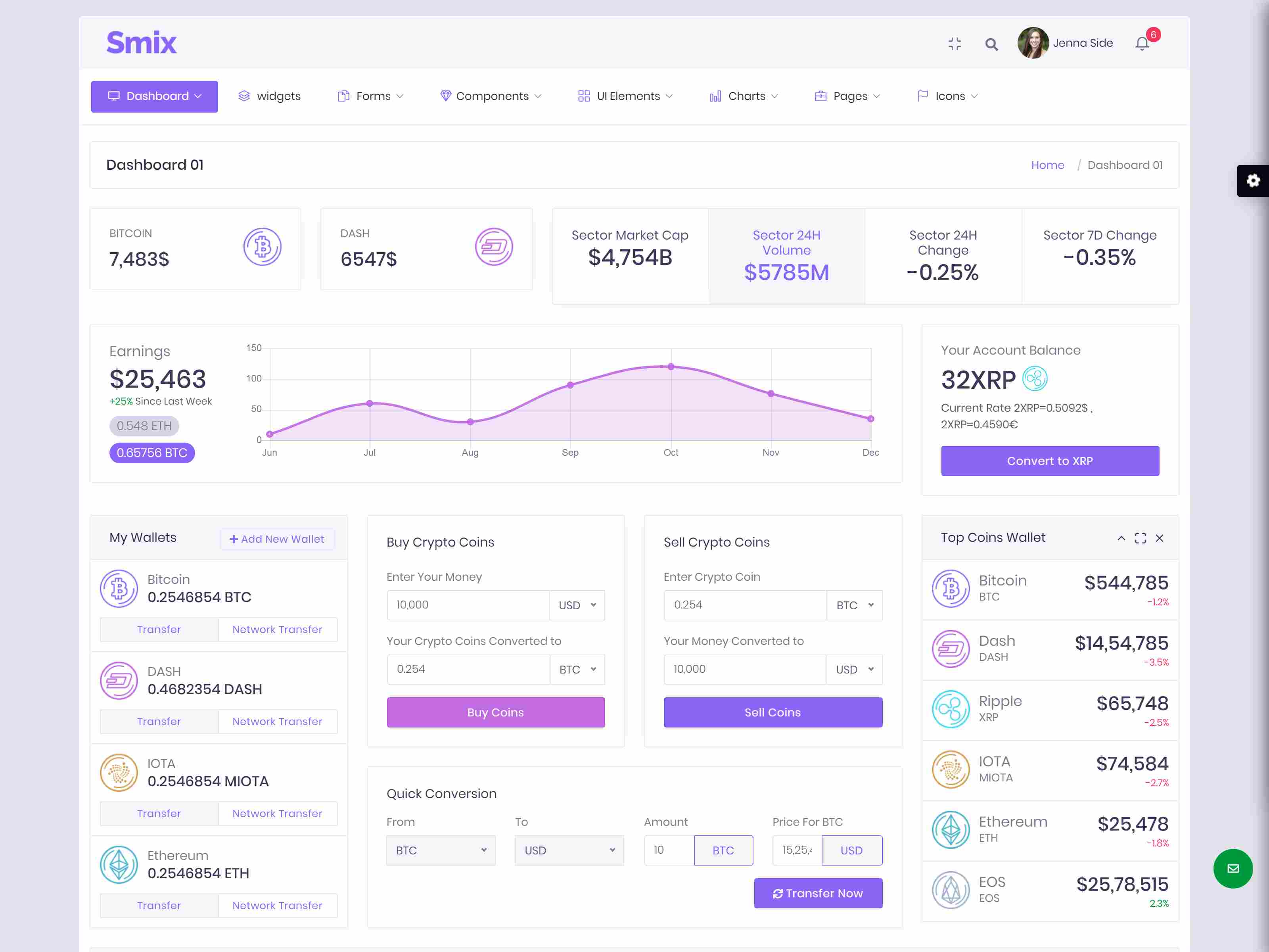 Smix – Bootstrap 4 Admin HTML Template