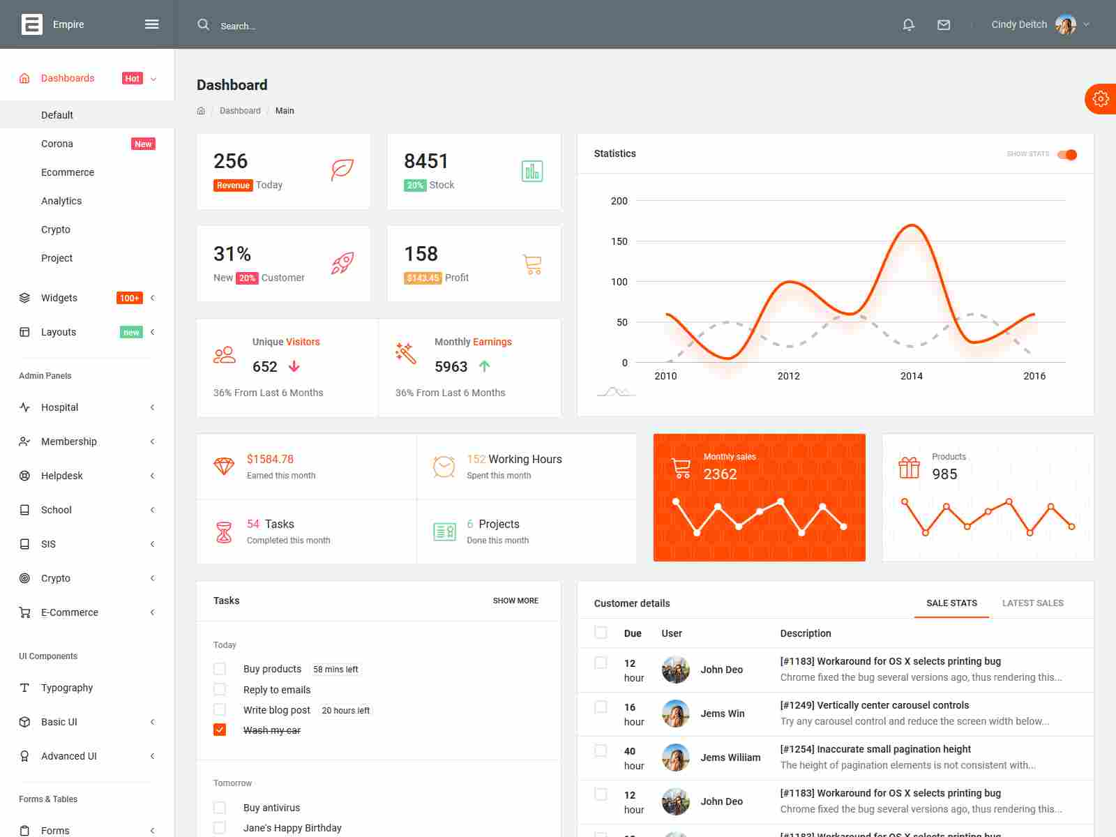The Empire Bootstrap 4 Admin Template