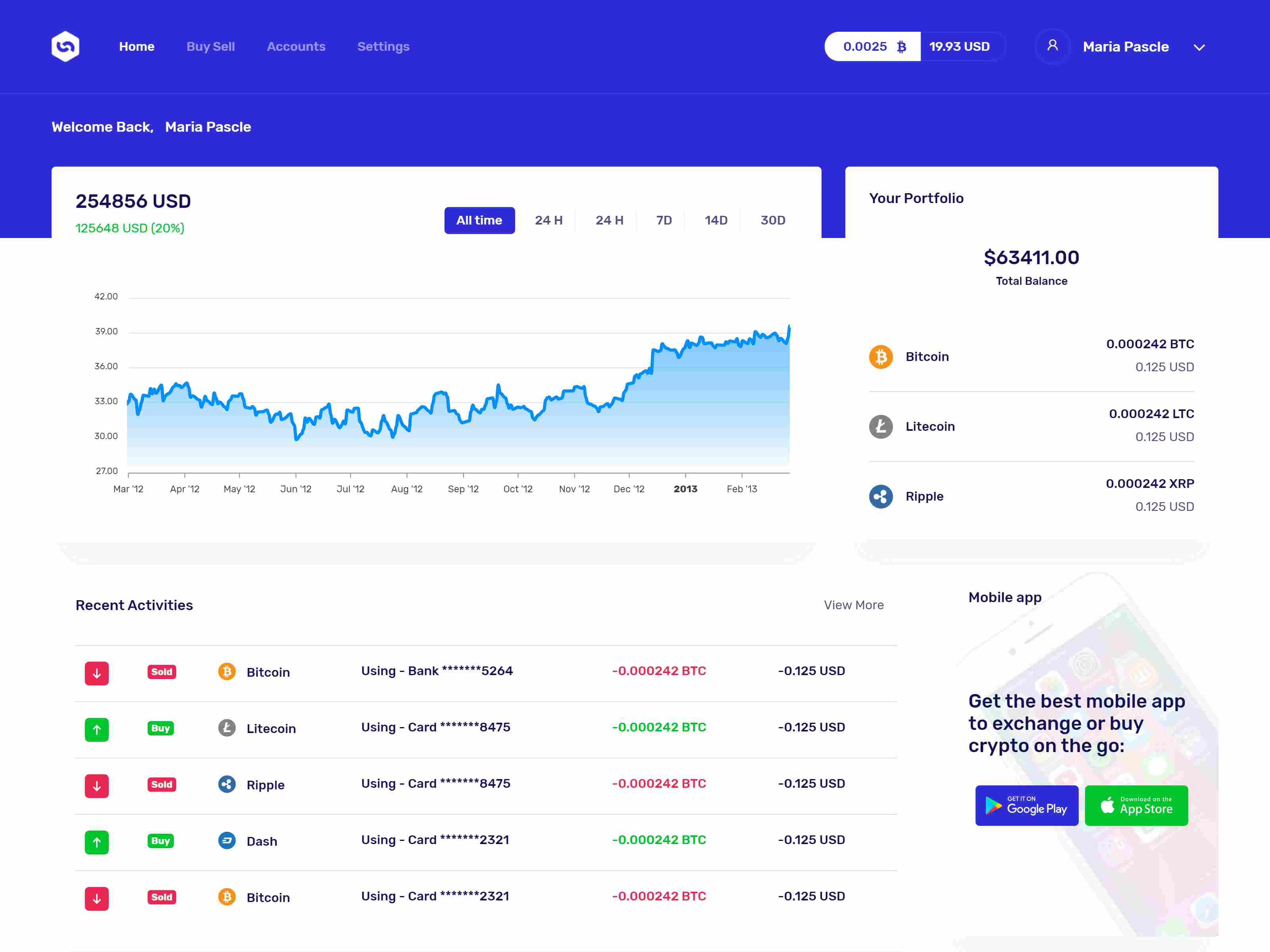 Tradient - Cryptocurrency Exchange React Dashboard App html5 React admin panel
